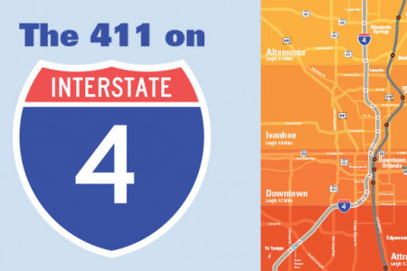The 411 on I-4 Infographic