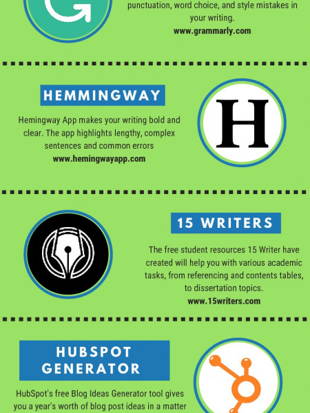 The 5 best online resources for writers Infographic