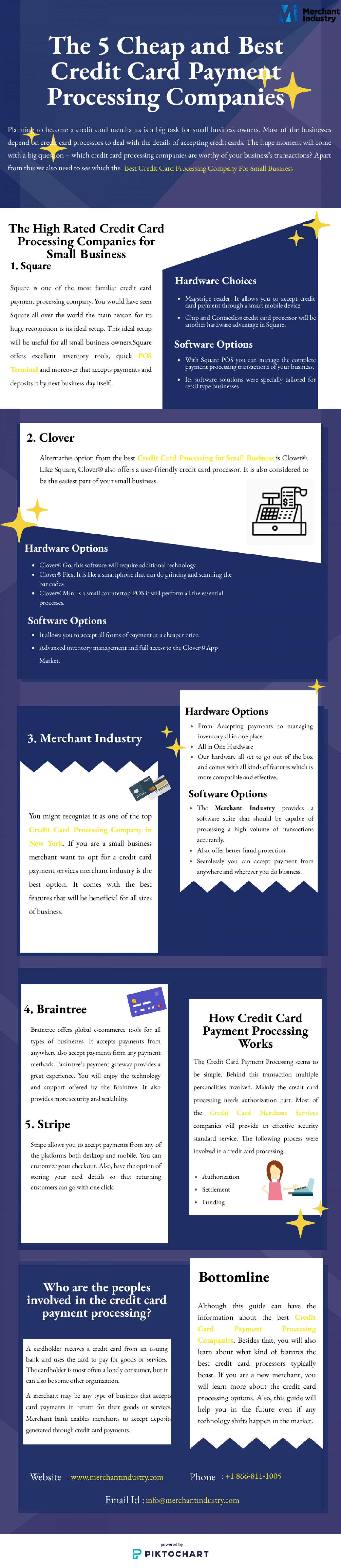The 5 Cheap and Best Credit Card Payment Processing Companies  Infographic