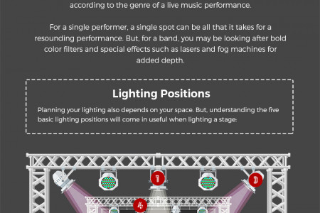 The 5 Fundamentals of a Modern Stage Design Infographic