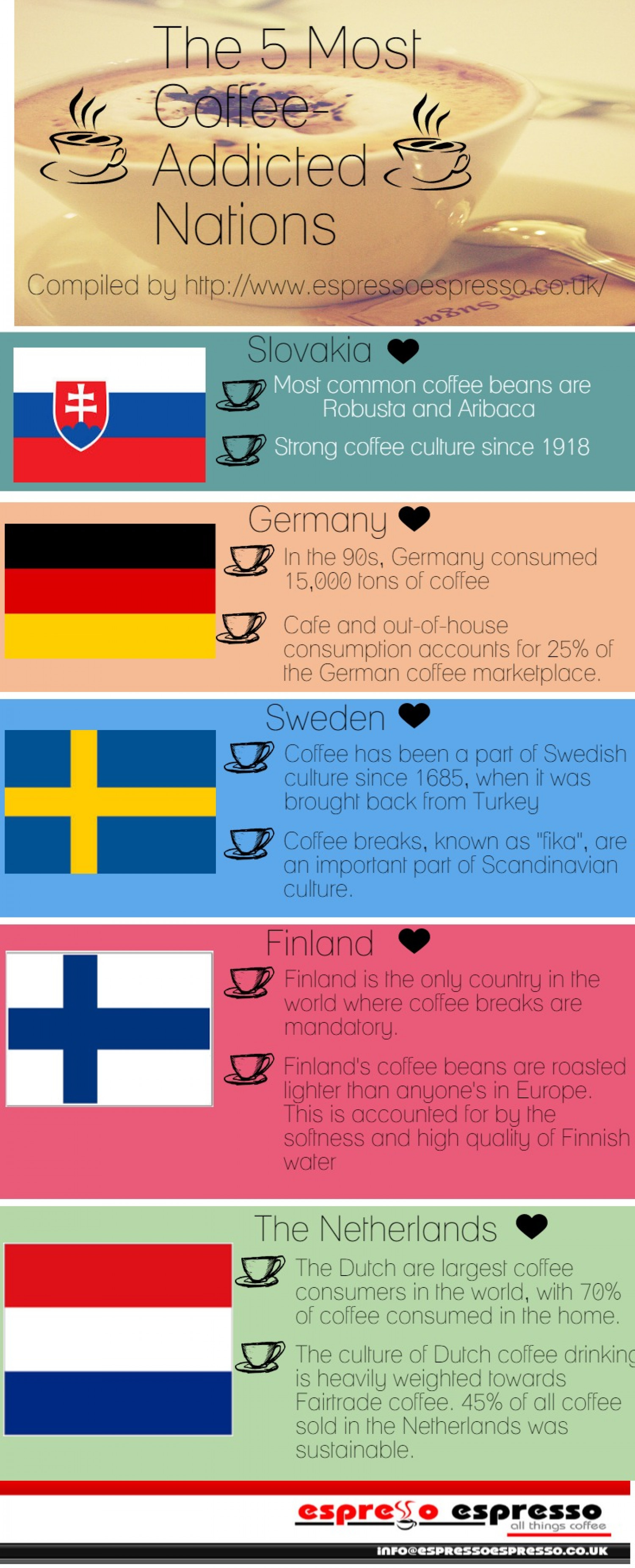 The 5 Most Coffee Addicted Nations  Infographic