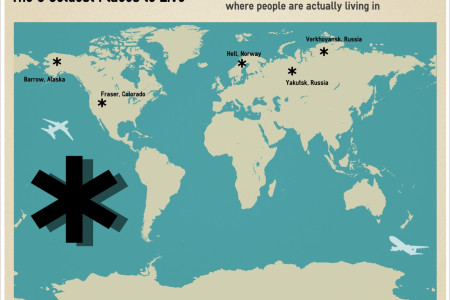 The 5 Most Coldest Places to Live Infographic