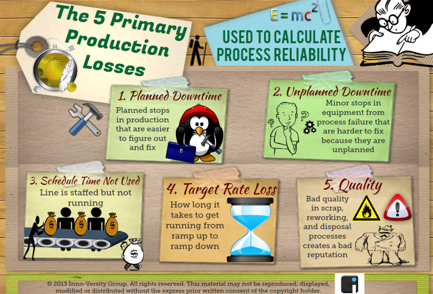 The 5 Primary Production Losses Infographic