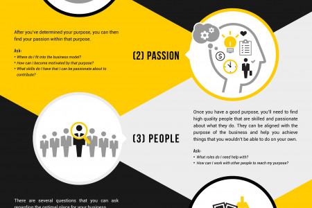 The 5 Ps Of Priority Infographic