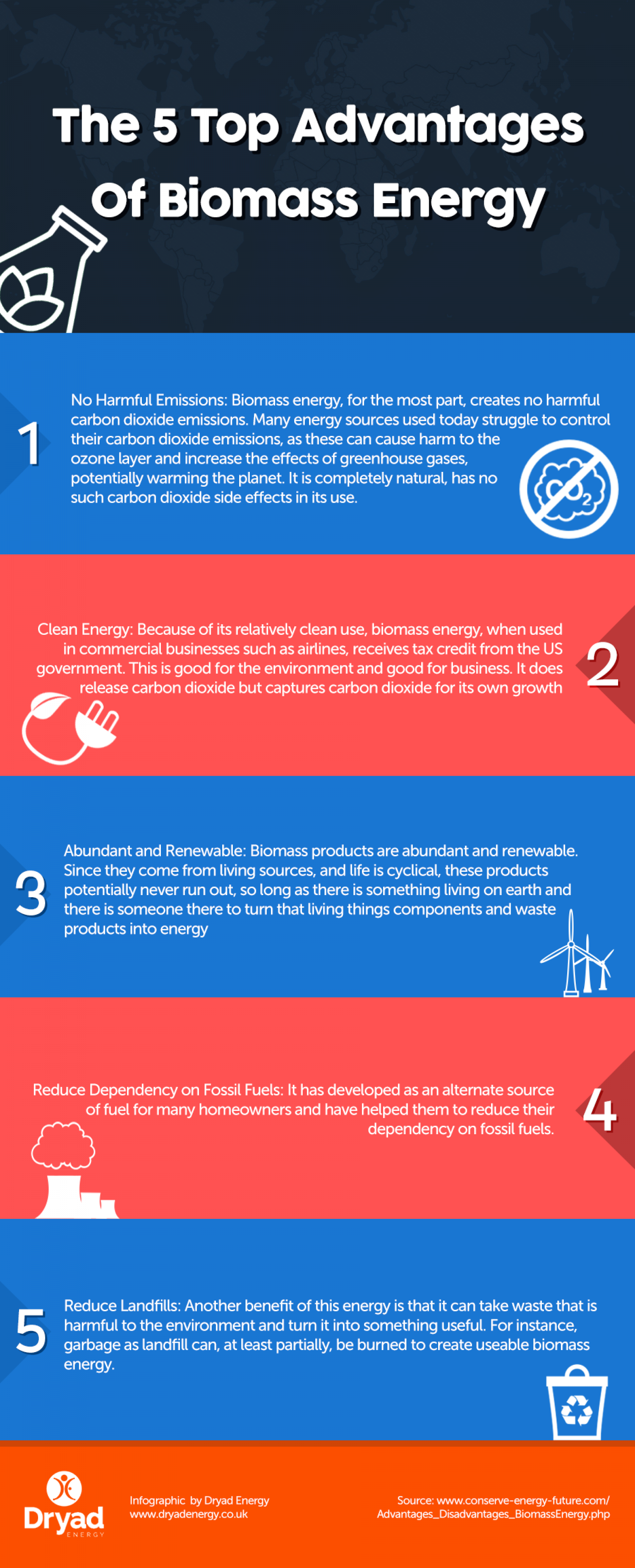 The 5 top advantages of biomass energy  Infographic