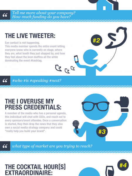 The 5 Types of Media Members You Meet at Events by Bizzabo Infographic
