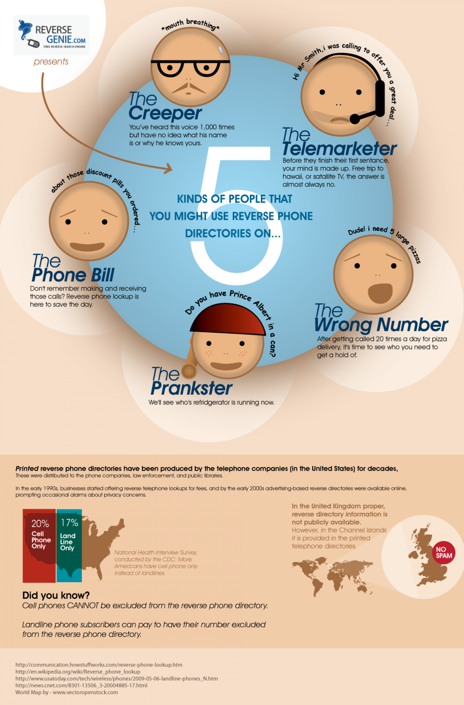 The 5 Types of People You Look Up Online Infographic