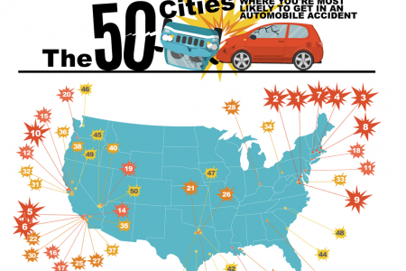 The 50 Cities Where You're Most Likely to Get in an Automobile Accident Infographic