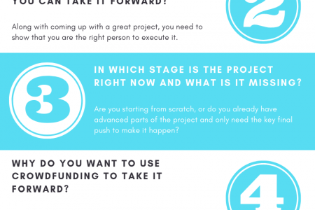 The 6 Questions You Need to Ask Yourself before Crowdfunding Infographic