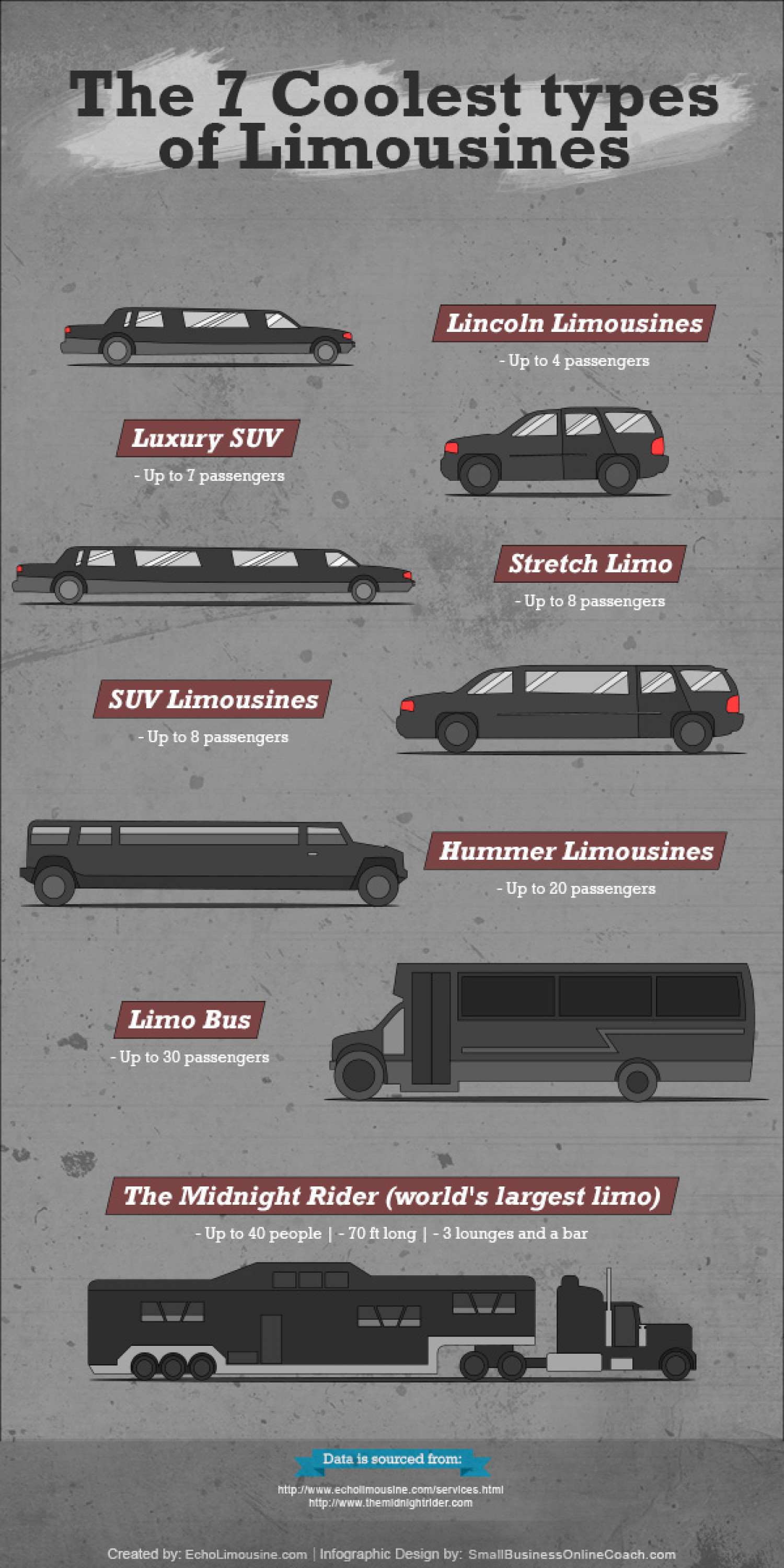 The 7 Coolest Types of Limousines Infographic