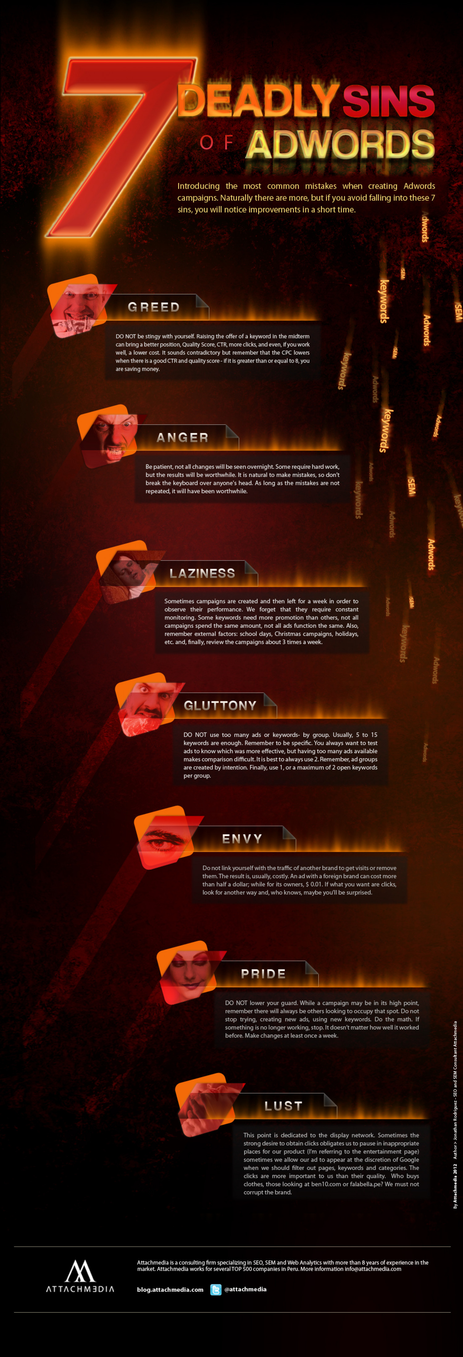 THE 7 DEADLY SINS OF ADWORDS Infographic