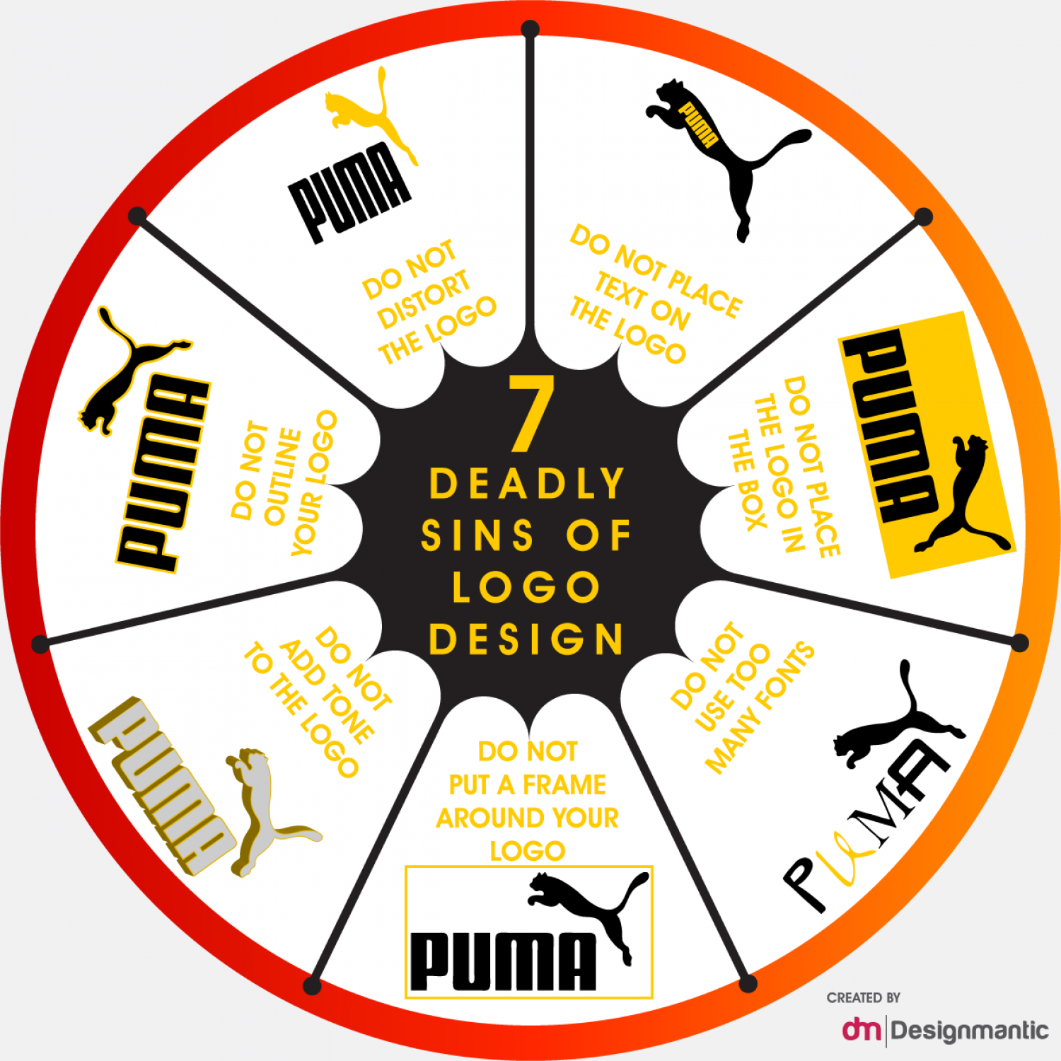The 7 Deadly Sins of Logo Design Infographic