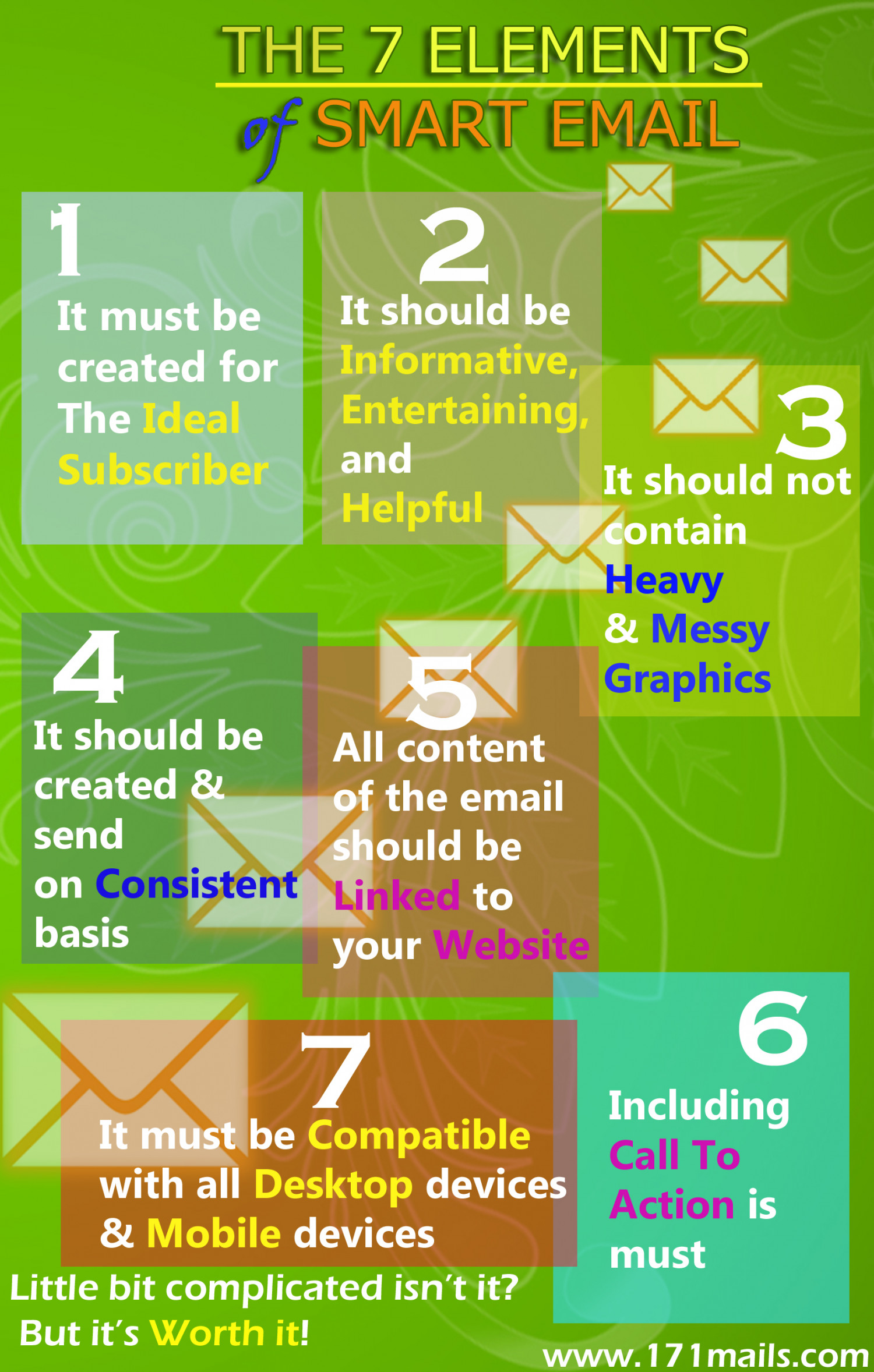 The 7 Elements of Smart Email Infographic