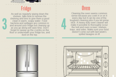 The 7 Places You Forget To Clean Infographic