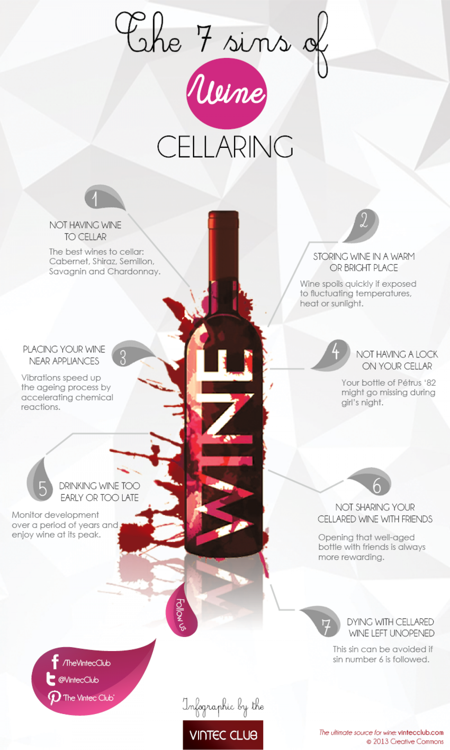 The 7 Sins Of Wine Cellaring Infographic
