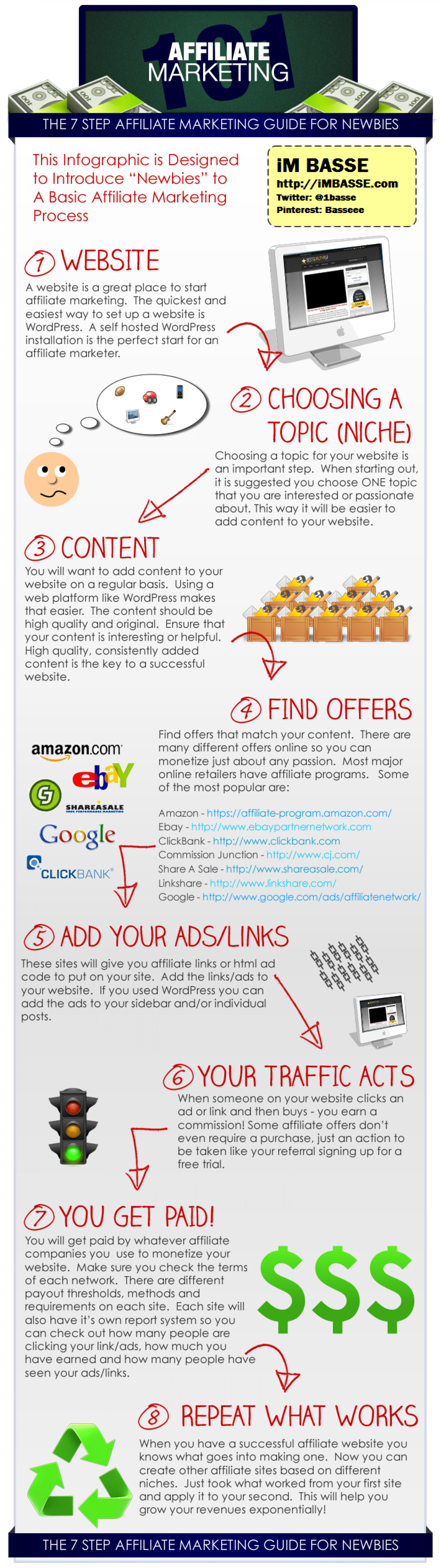 The 7 Step Affiliate Marketing Guide For Newbies Infographic