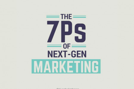 The 7Ps Of Next-Gen Marketing! Infographic