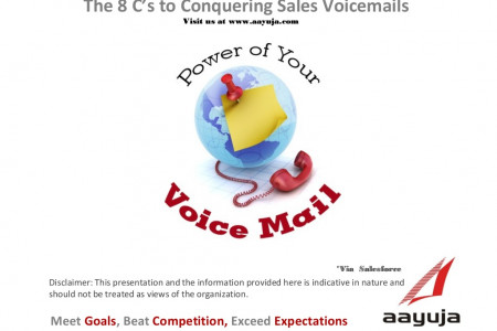 The 8 C's to Conquering Sales Voicemails Infographic