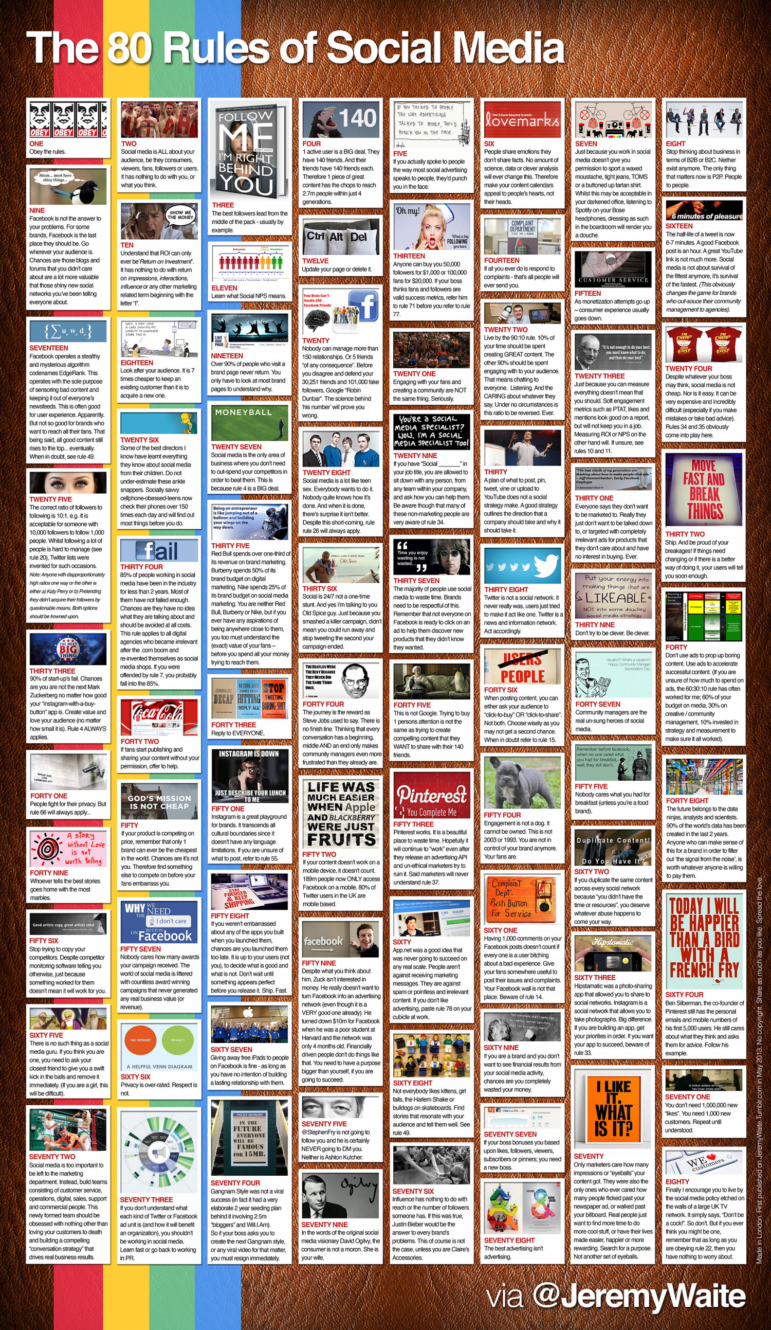 The 80 Rules Of Social Media Infographic