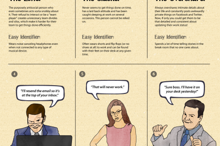 The 9 Most Despised Work Personalities  Infographic