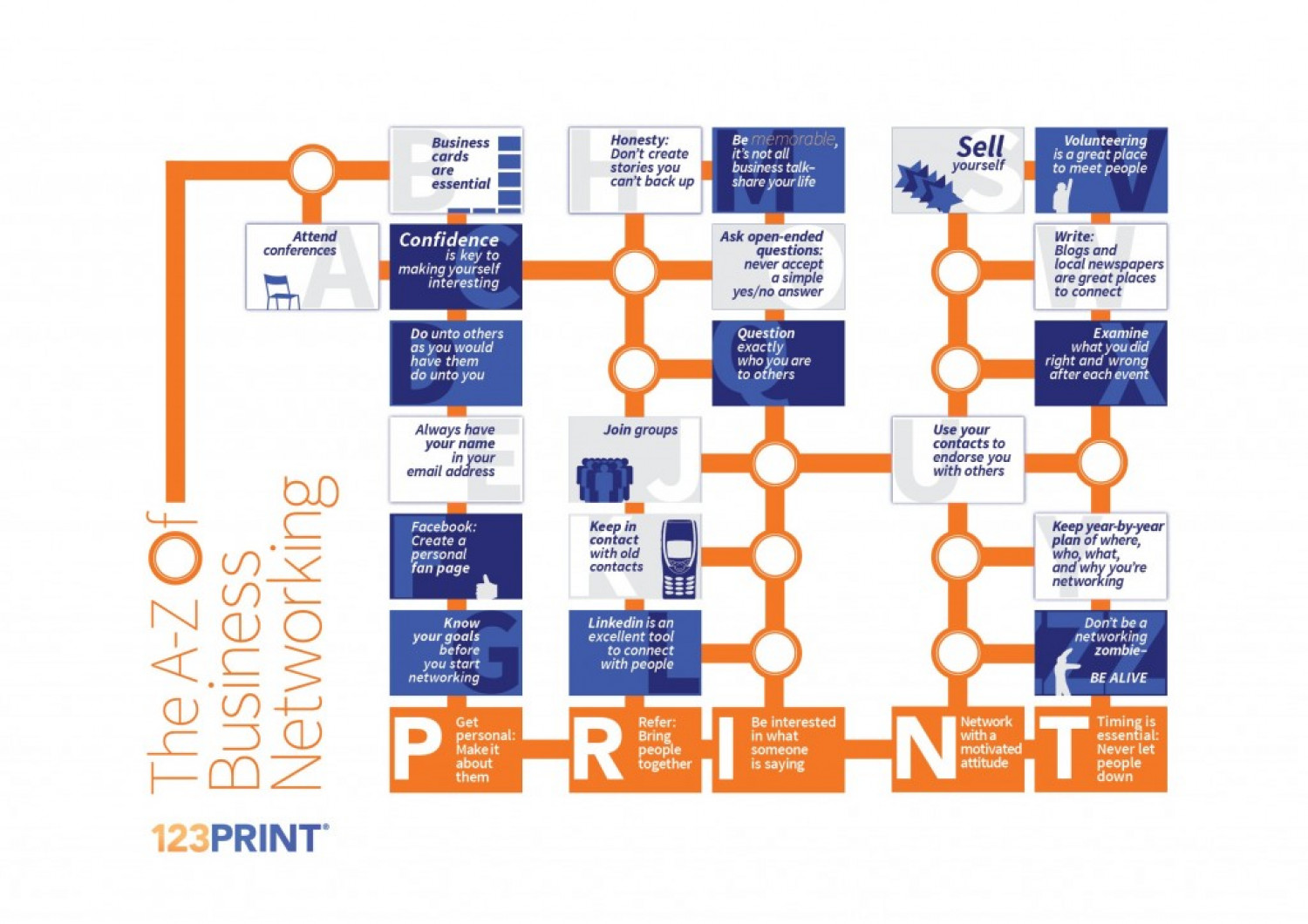 The A - Z of Business Networking Infographic