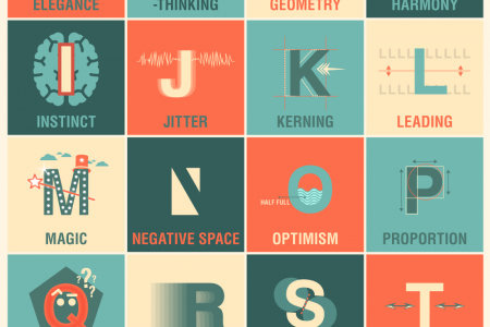 The ABC Of Design Infographic