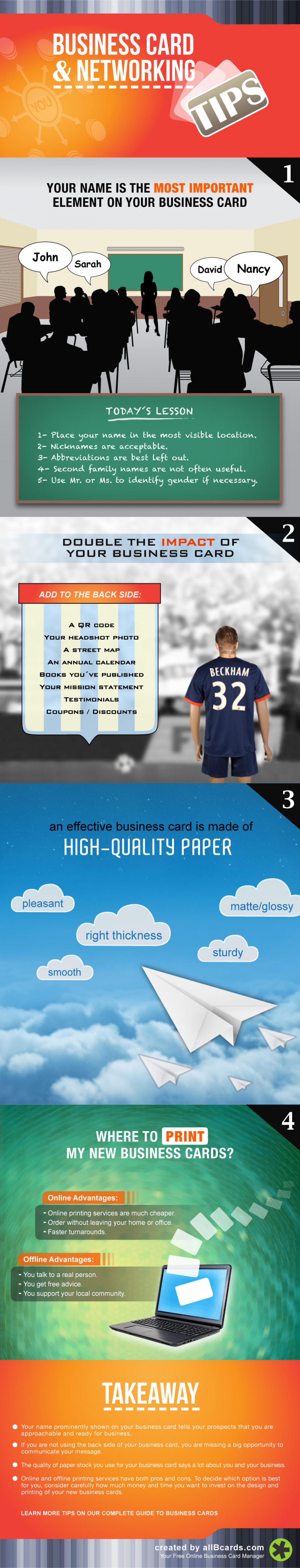 The ABCs of a Successful Business Card Infographic