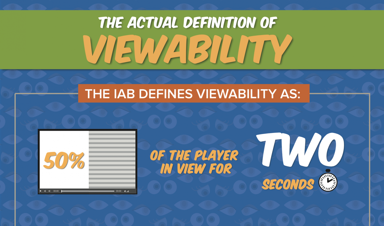 The Actual Definition of Viewability Infographic