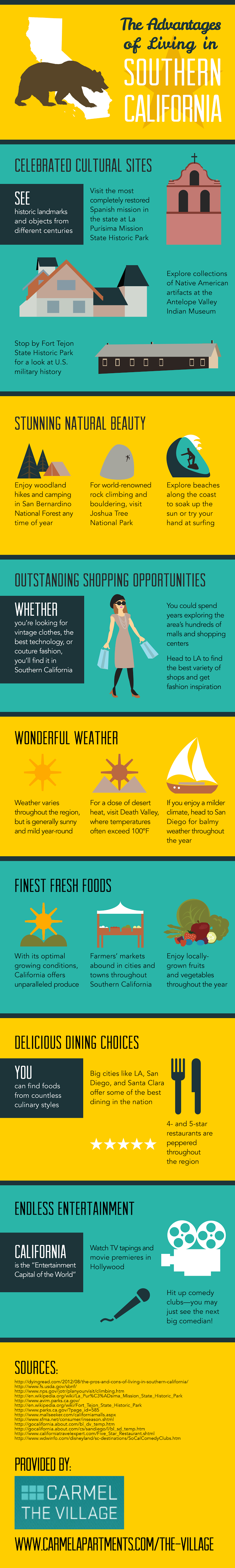 The Advantages of Living in Southern California | Visual ly