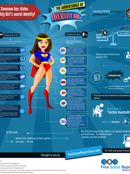 The Adventures of Identity Girl Infographic