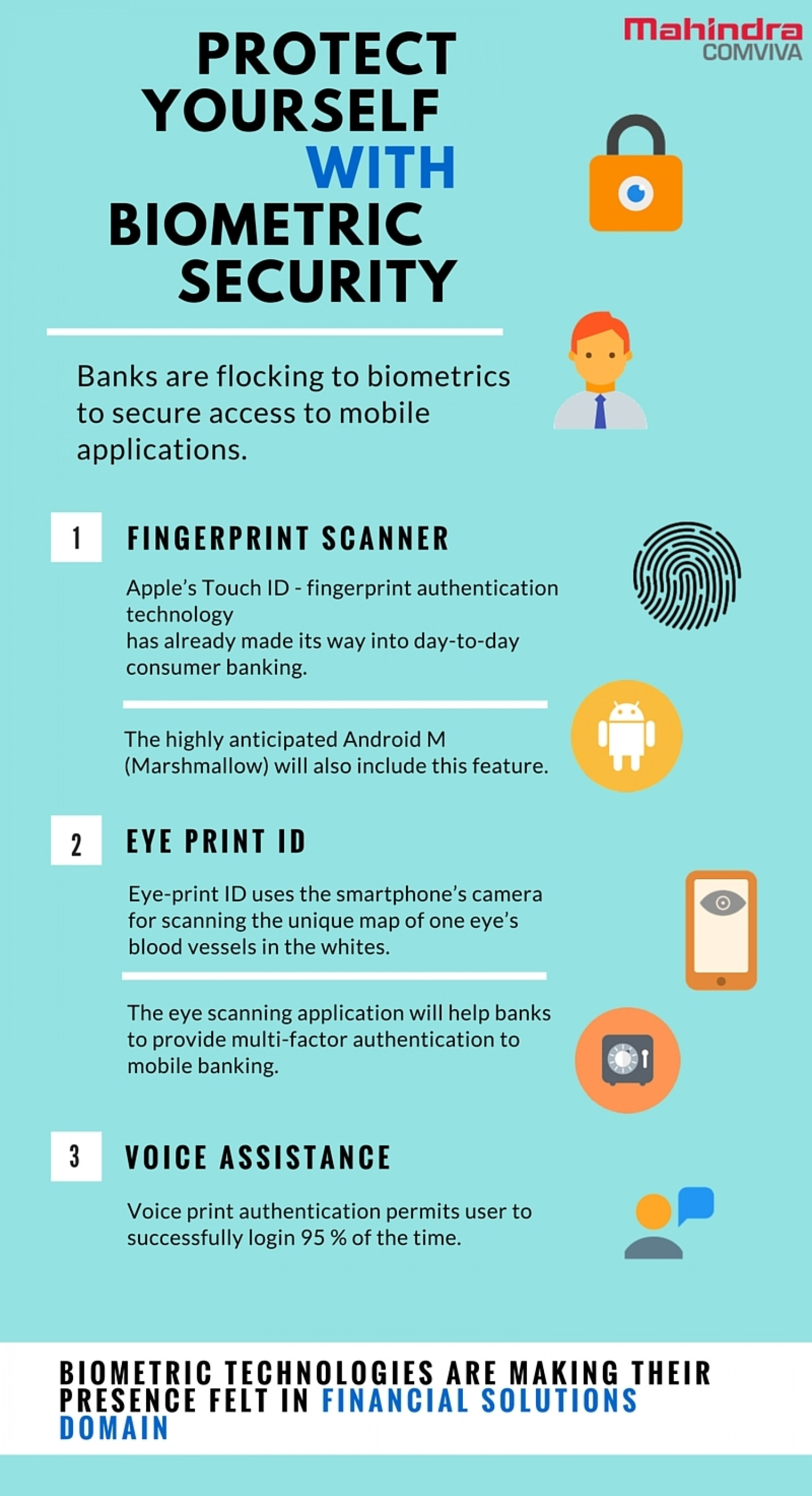 The Age of Biometric Technologies Infographic
