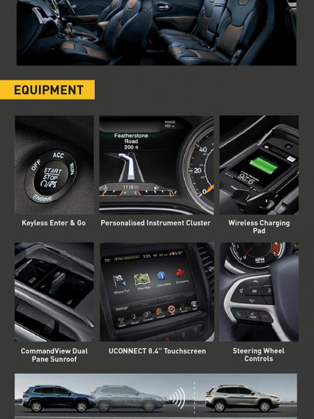 The All New Jeep Cherokee Infographic