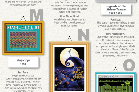 The Alphabet of Nostalgia: 90s Edition Infographic