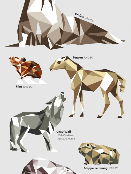 The Amazing Extinct Animals of Great Britain Infographic