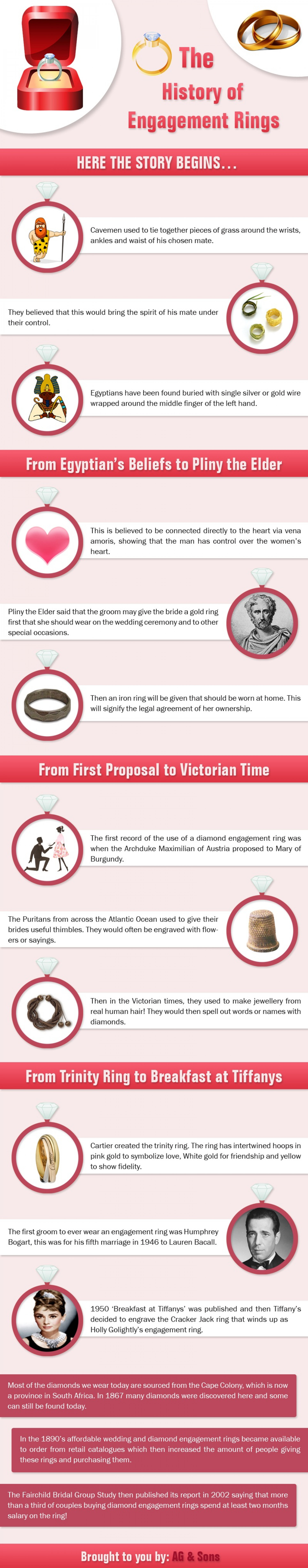 The Amazing History of Engagement Rings Infographic