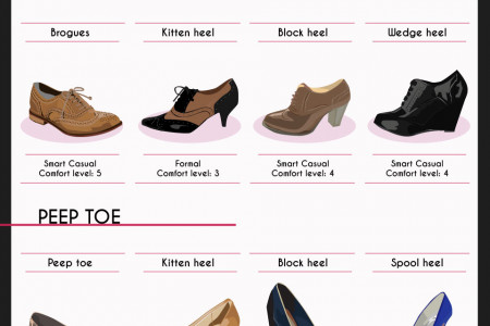 The Amazing Style Guide to Women's Shoes Infographic