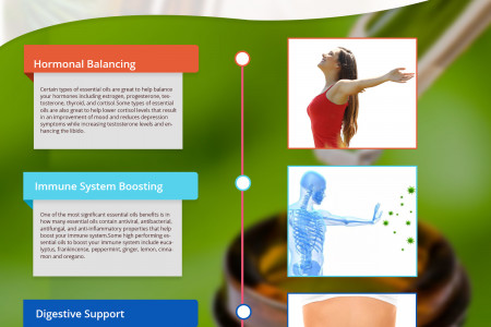 The Amazing Wonders of Essential Oil Benefits Infographic