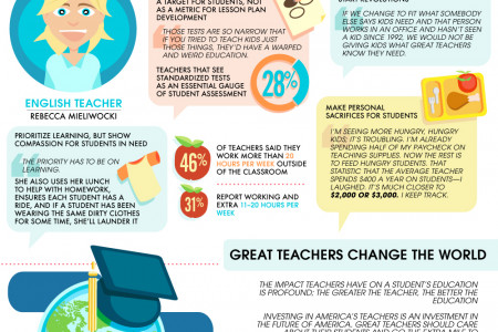 Added By Laurenj 90 66 0 0 The Anatomy Of A Great Teacher
