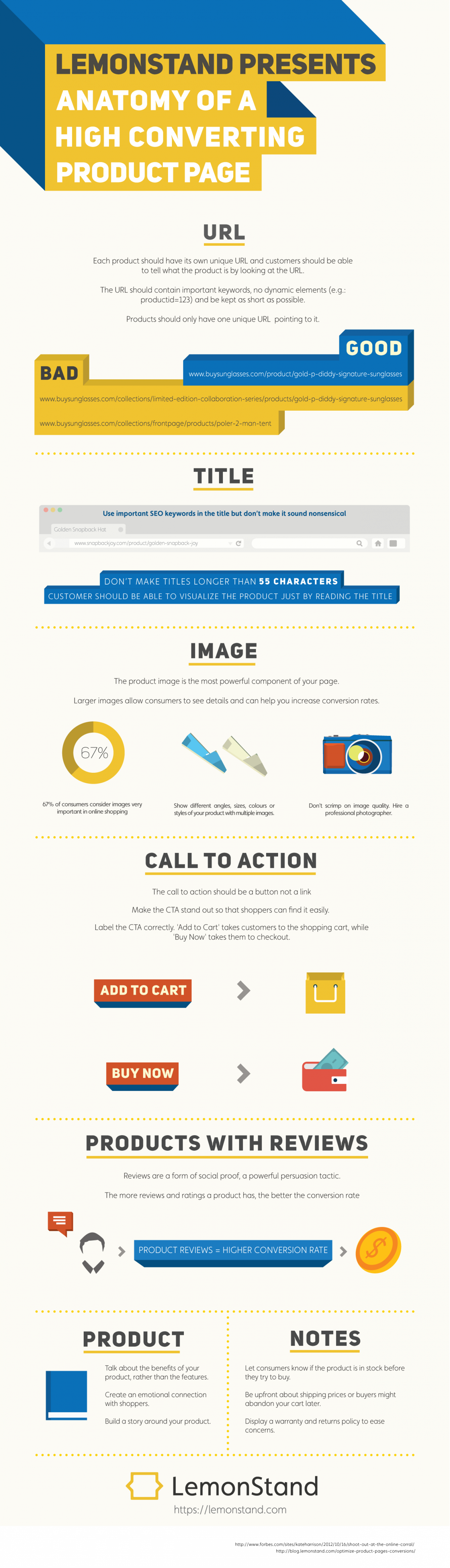 The Anatomy Of A High Converting Product Page Visual
