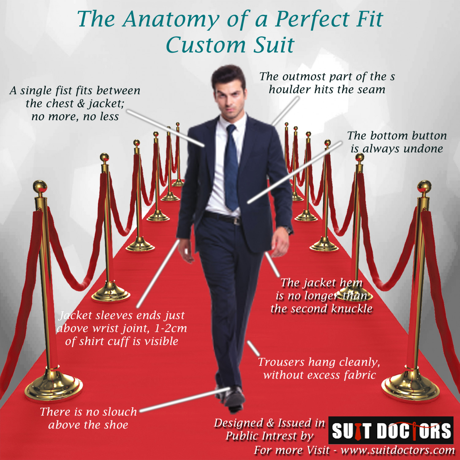 The Anatomy Of A Perfect Fit Custom Suit Visual
