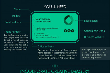 The Anatomy of a Professional Business Card Infographic