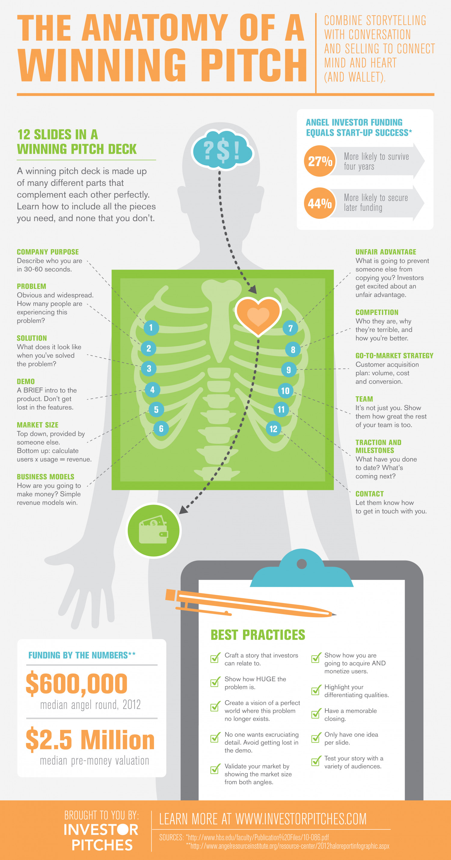 The Anatomy of a Winning Pitch   Visual.ly