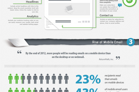The Anatomy of An Email Newsletter: Is Your Email Ready to Send? Infographic