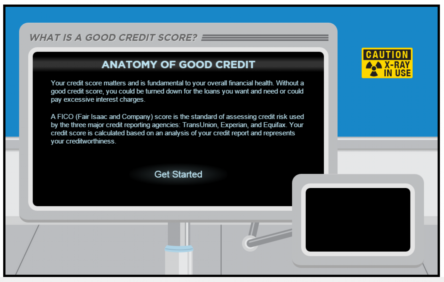 The Anatomy of Good Credit Infographic