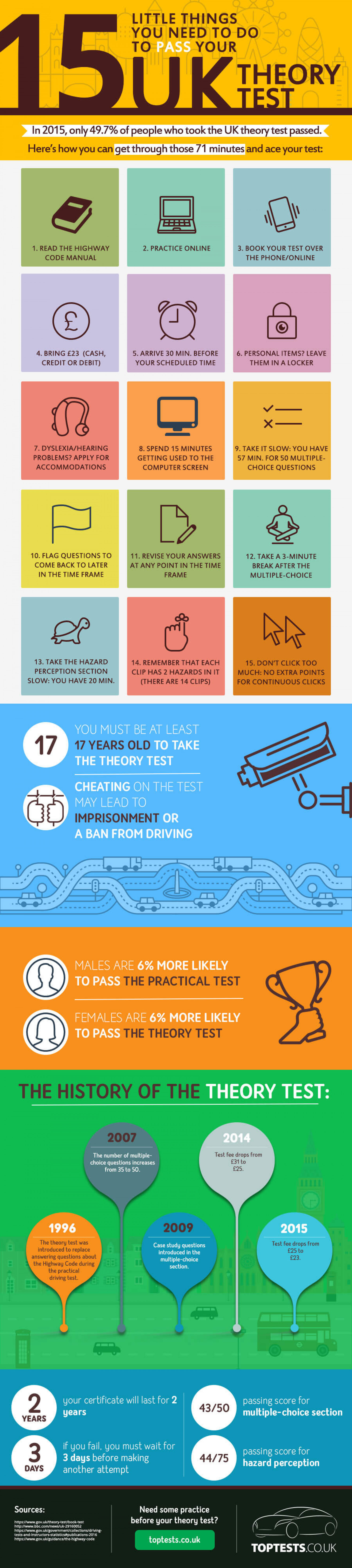 The Anatomy of the UK Driving Theory Test: 15 Little Things You Need to Know to Pass Infographic