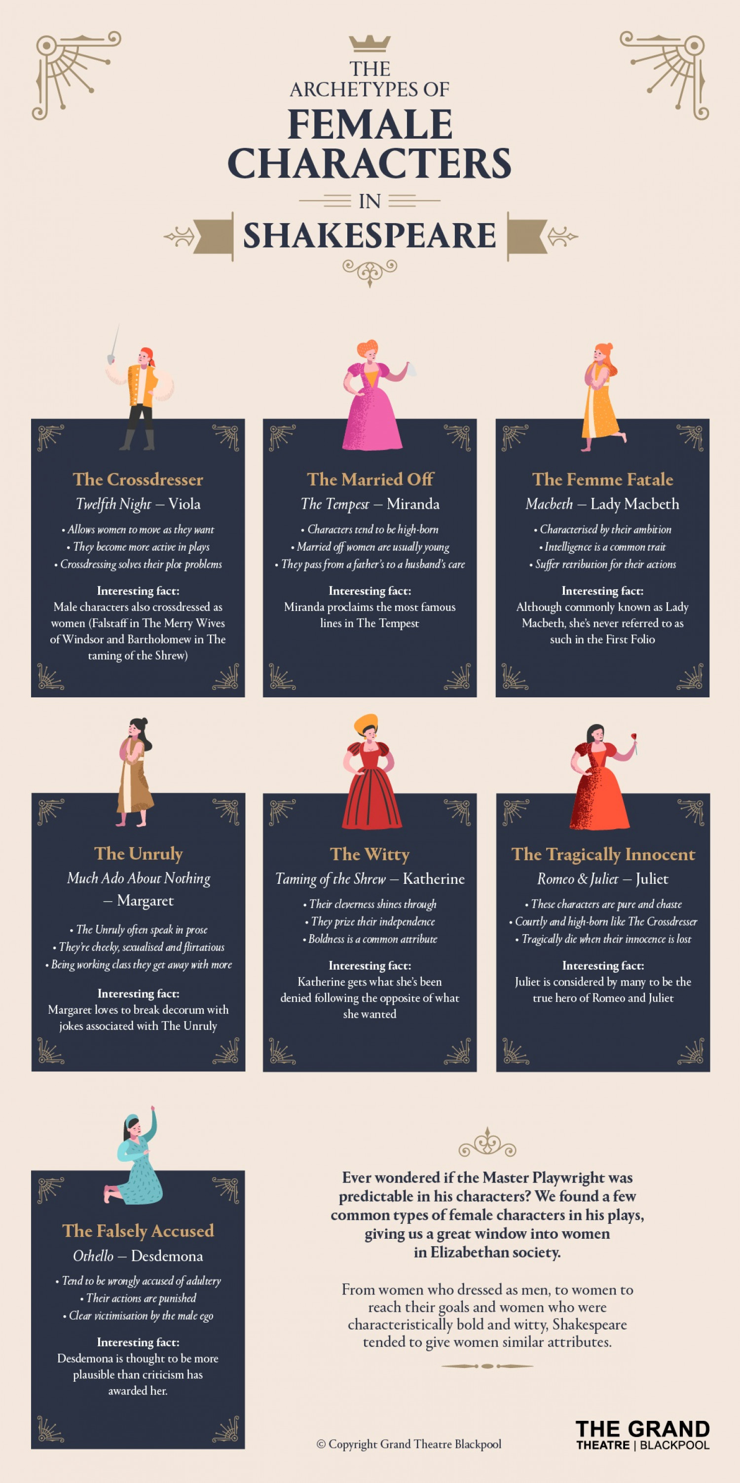 The Archetypes of Female Characters in Shakespeare Infographic