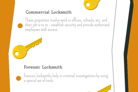 The Art of a Locksmith! Infographic