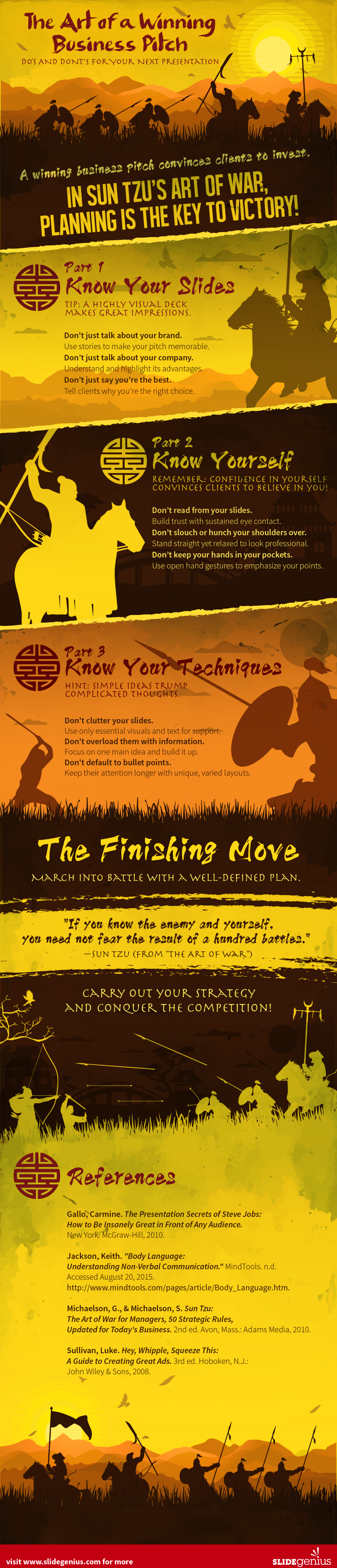 The Art of a Winning Business Pitch: Do's and Dont's for Your Next Presentation Infographic
