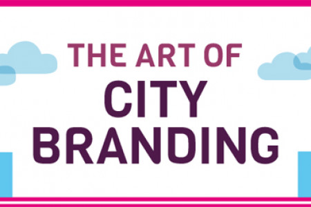 The Art of City Branding Infographic