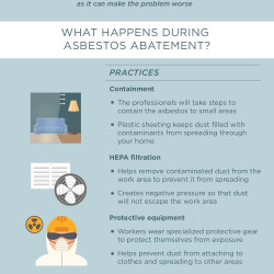 the-asbestos-removal-process_575f57414fd
